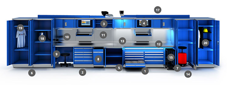 Metalia Modular Workstations
